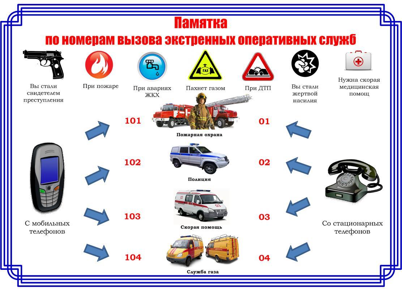 инструкция по заправке дезбарьера при ачс в краснодарском крае